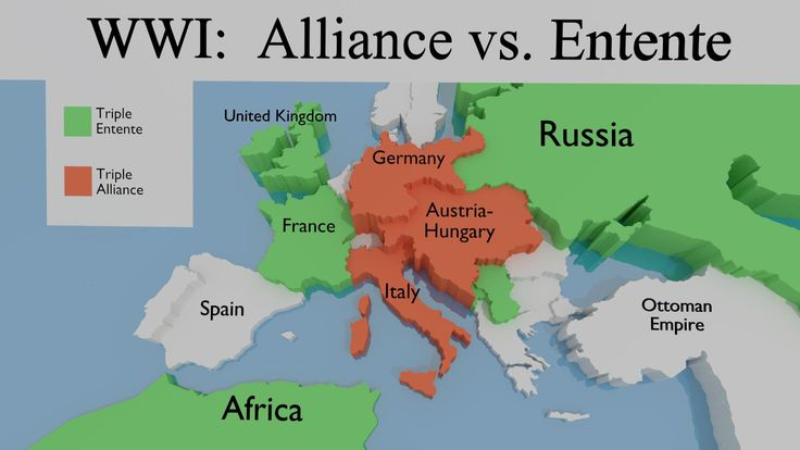 Alliances within Europe were supposed to discourage war