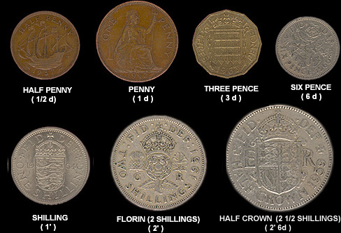 Britain's old currency system was based on 3s, 12s and 20s